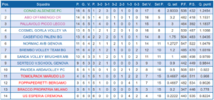classifica-picco-b2