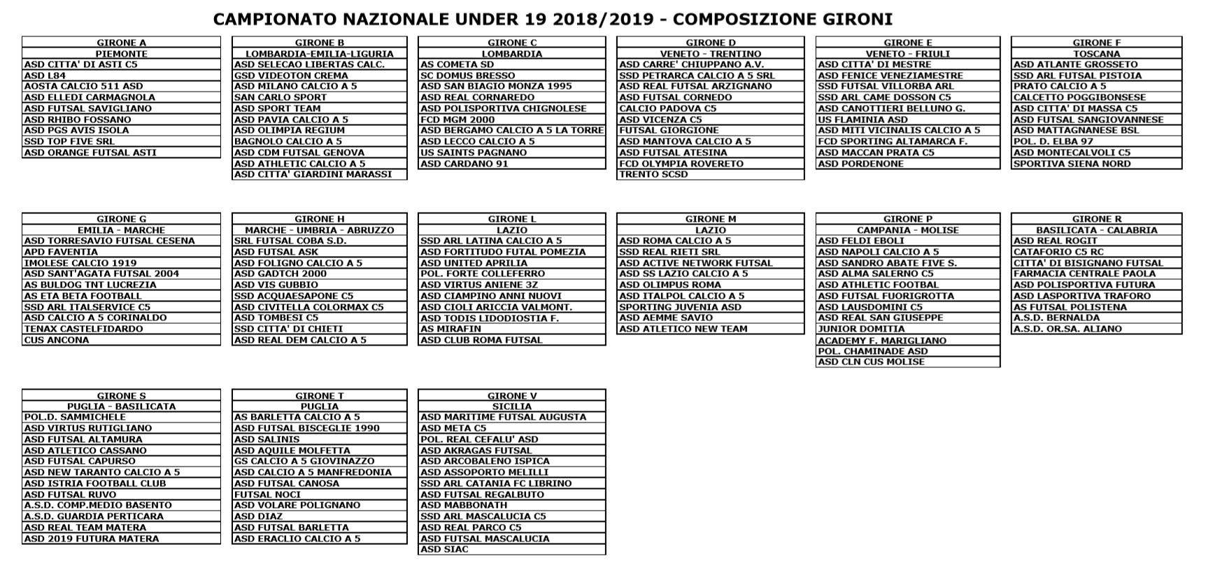 Calendario Serie D Girone H.Campionato Under 19 Lecco E Saints Pagnano Inserite Nel